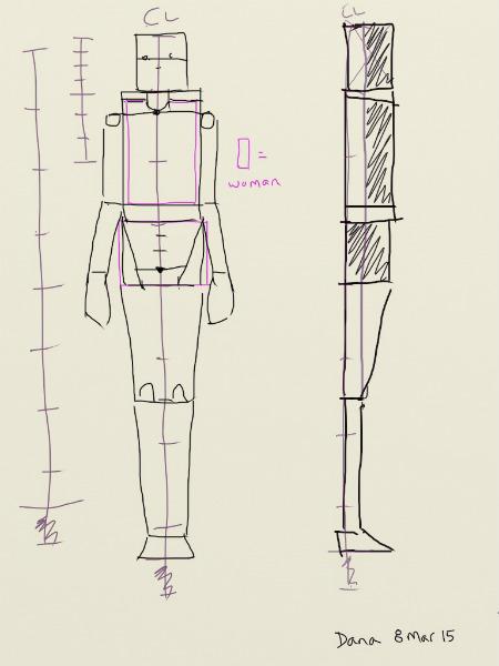 Figure anatomy drawing class