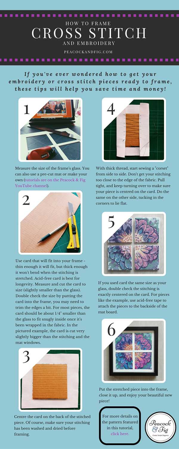 how to frame cross stitch tutorial infographic