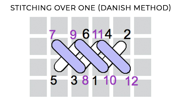 Stitching over one Danish method